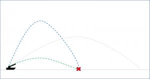 Magnum curve.png